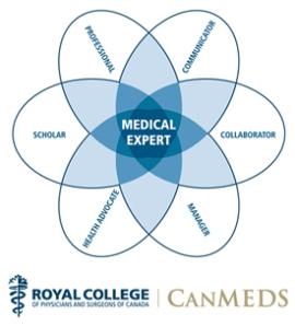 canmeds_diagram_small_e